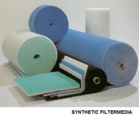 synthetic filtermedia